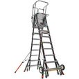 Safety Cage Platform Stepladder