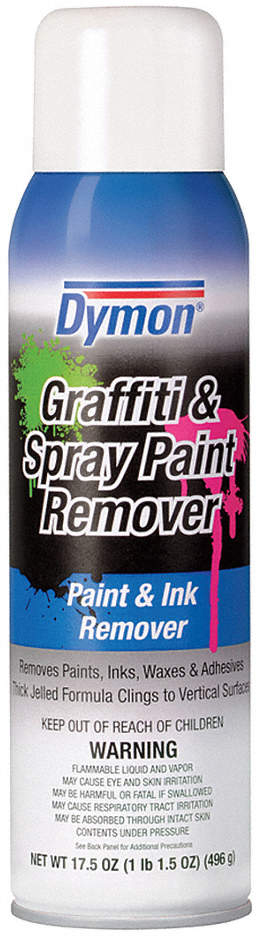Graffiti And Spray Paint